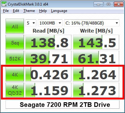 Kingston SSDNow V+200 SSD Drive Review and Giveaway - Dragon Blogger