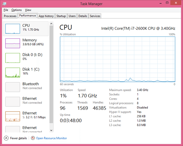 about windows 8 performance monitor