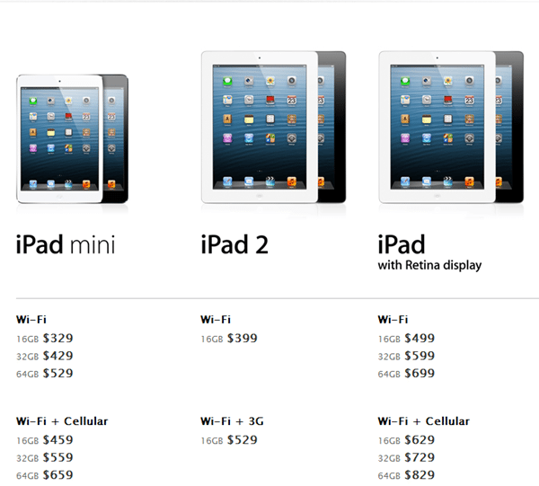 ipadcomparisons