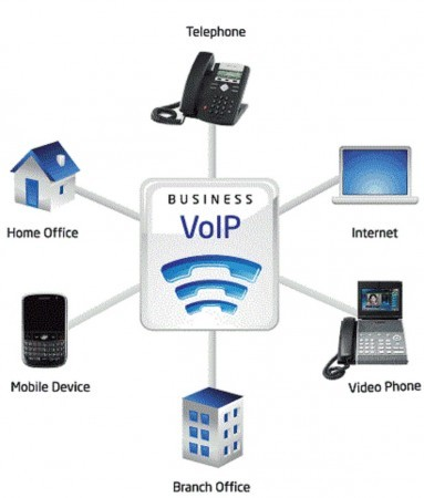 business_voip