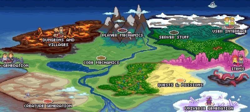 250831-Starbound Roadmap Spread