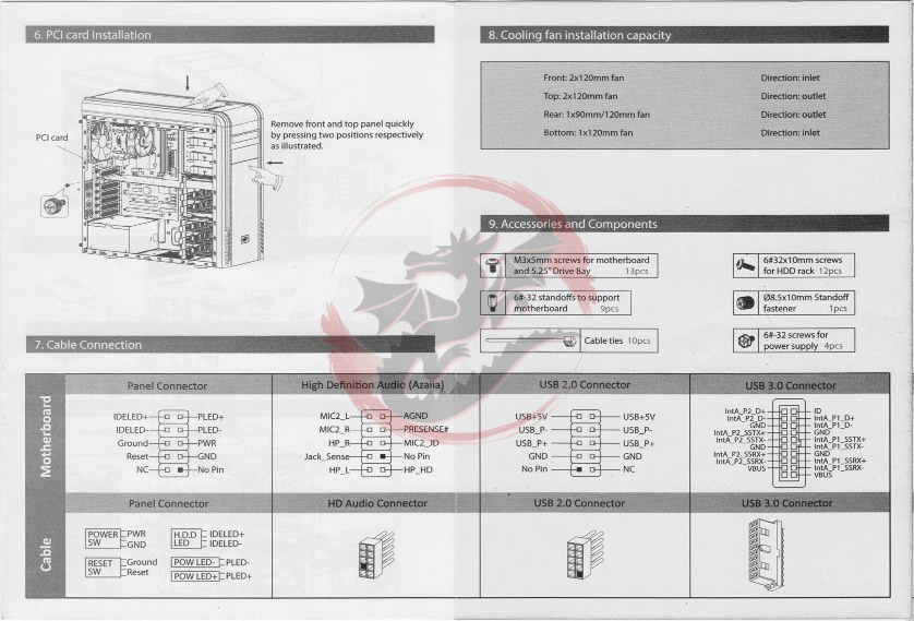 review deepcool pangu v2 sw pc case rh dragonblogger com Simple Wiring Diagrams Residential Electrical Wiring Diagrams