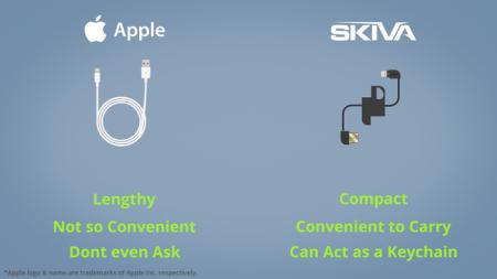 Skiva Cord2Go Charge Sync Comparison Apple USB Cable