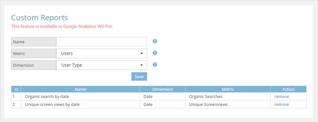 wordpress-google-analytics-custom-reports