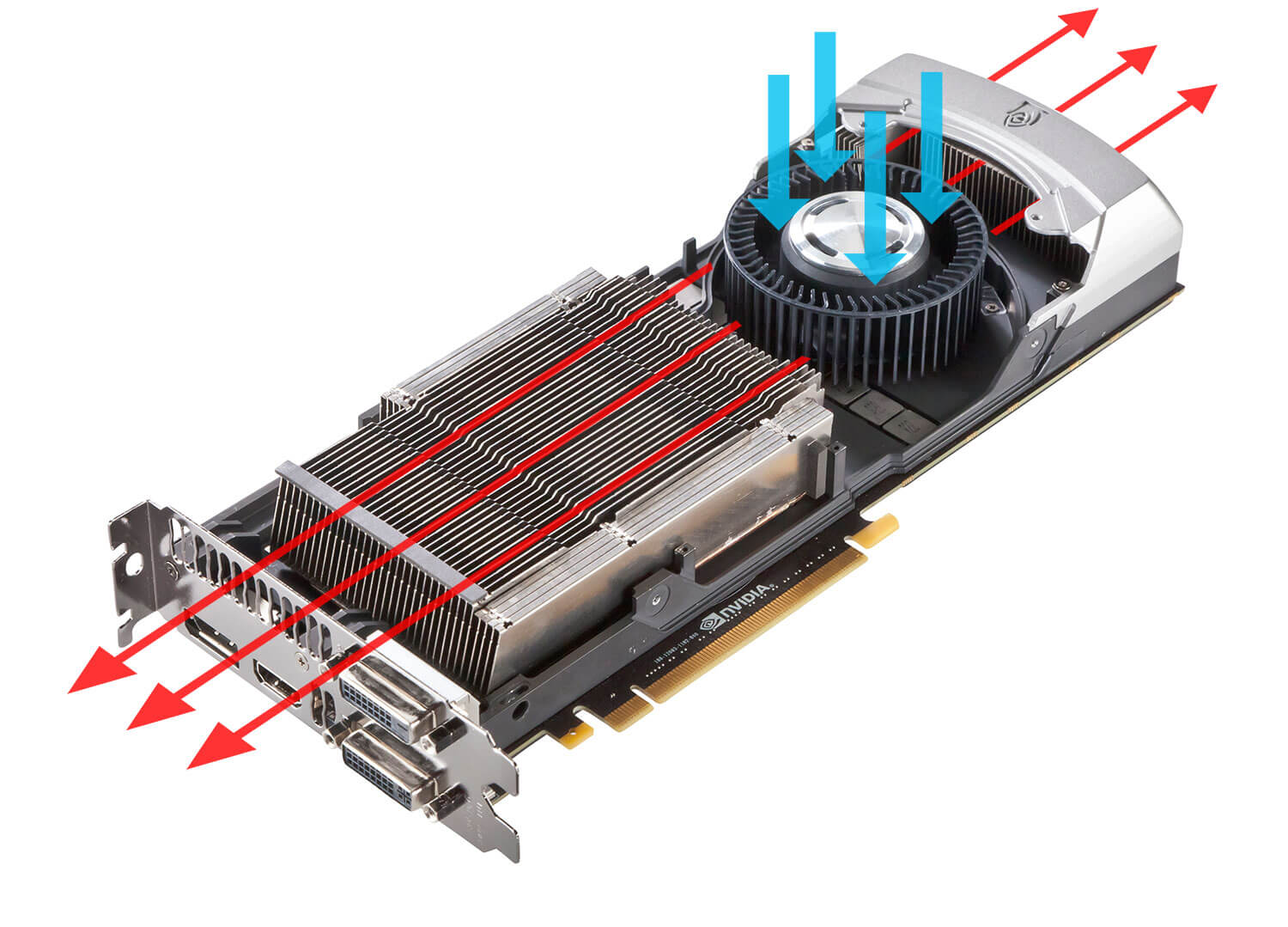 Open Air GPU or Blower Cooler GPU - Which One Should You Get