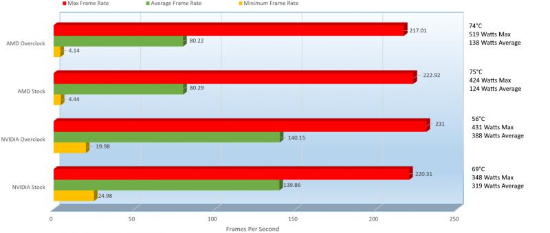 Sapphire NITRO+ Radeon RX Vega64 8GB HBM2 Limited Edition Review