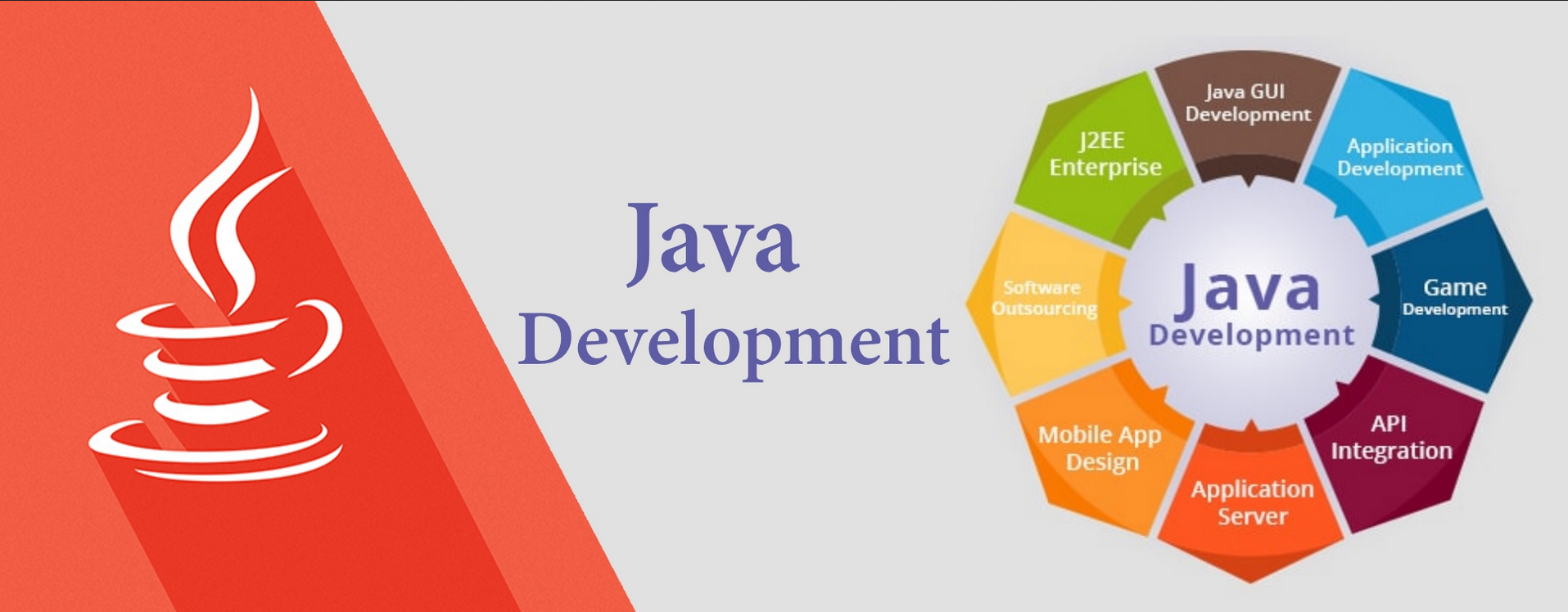 Studying Java – Everything to Know to Become a Java Guru